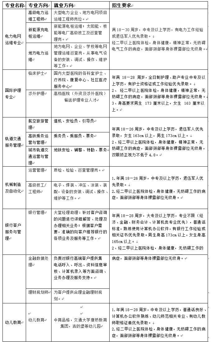 西安文理技术学校招生专业及费用