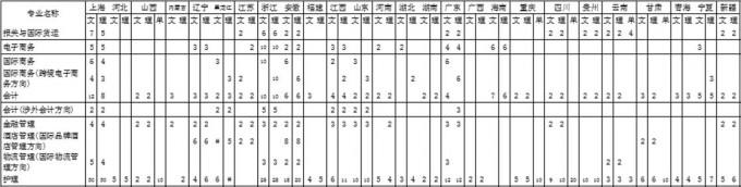 上海思博职业技术学院2016年招生简章